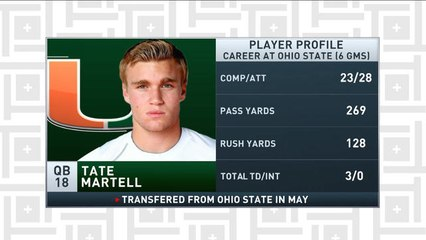 Tiki and Tierney: Tate Martell loses out on starting job in Miami