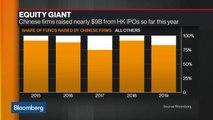 Chinese Firms Rethink Hong Kong IPO