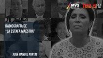 """Radiografía de """"La Estafa Maestra"""""""