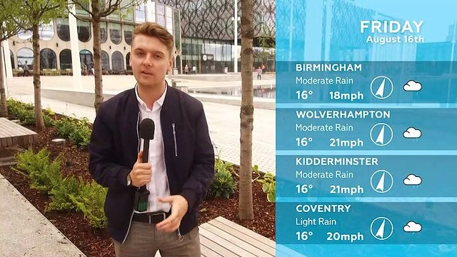 WEATHER: August 16th 2019