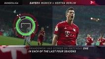 5 things... Can Lewandowski continue scoring run?