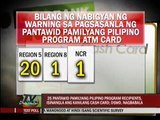 DSWD warns gov't aid recipients for pawning ATM cards