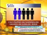 More Pinoys optimistic of future
