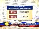 SWS: More dismayed at progress of massacre trial