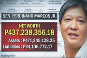 Marcos richest among 7 senators who released SALN