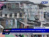 DSWD: Rise in hunger incidence due to series of calamities that hit PH