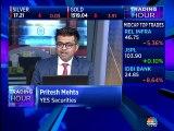 Here are some stock ideas by stock experts Mitessh Thakkar, Pritesh Mehta & Krish Subramanyam