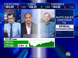 Positive on Apollo Hospitals and Indraprastha Gas, says market expert SP Tulsian