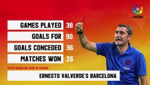 Feature: Data preview as defending champions Barcelona travel to Atletico Bilbao