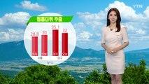 [날씨] 휴일 맑고 찜통더위 주춤...영남 오전 미세 '나쁨' / YTN