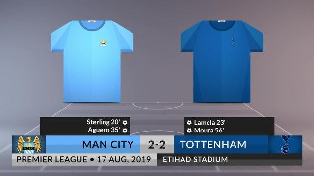 Match Review: Man City vs Tottenham on 17/08/2019