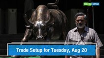 Trade Setup for Tuesday: Track these stocks on August 20