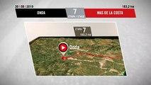 Perfil Etapa 7 - Stage 7 Profile   La Vuelta 19