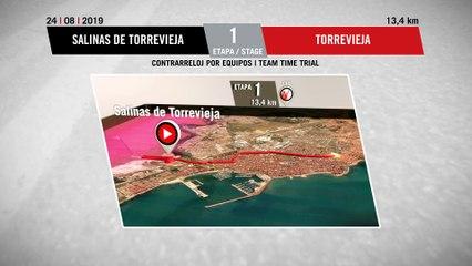 Perfil Etapa 1 - Stage 1 Profile | La Vuelta 19