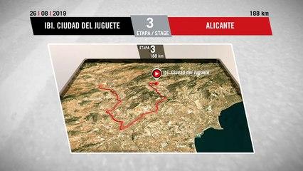 Perfil Etapa 3 - Stage 3 Profile | La Vuelta 19