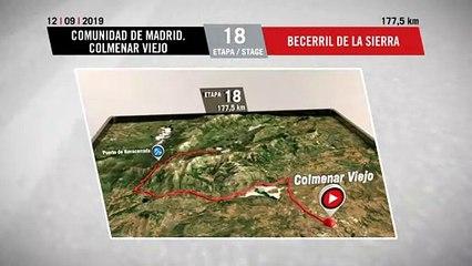 Perfil Etapa 18 - Stage 18 Profile | La Vuelta 19
