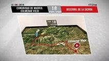 Perfil Etapa 18 - Stage 18 Profile   La Vuelta 19