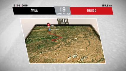 Perfil Etapa 19 - Stage 19 Profile | La Vuelta 19