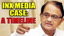 Trouble mounts for Chidambaram as HC dismisses his anticipatory bail in INX Media Case|Oneindia News