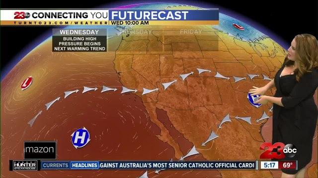 Wednesday morning forecast 8/21/19