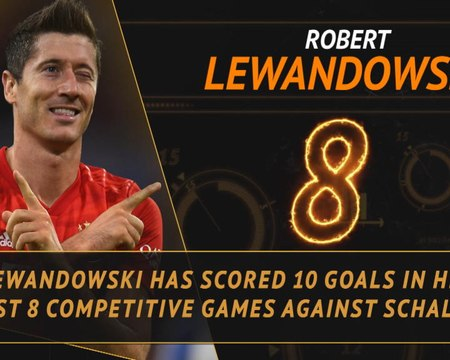 FOOTBALL: Bundesliga: Fantasy Hot or Not - Lewandowski the goal machine