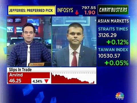 Top stock ideas by stock expert Shrikant Chouhan of Kotak Securities