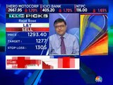 Rajat Bose stock recommendations