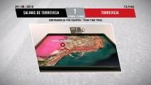 Etapa 1 de la Vuelta a España 2019 - Salinas de Torrevieja - Torrevieja