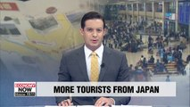 Number of Japanese visitors to S. Korea increases 19% on year