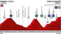 Tour_dEspagne_-_Presentation_des_etapes_du_parcours_et_des_favoris_de_la_Vuelta