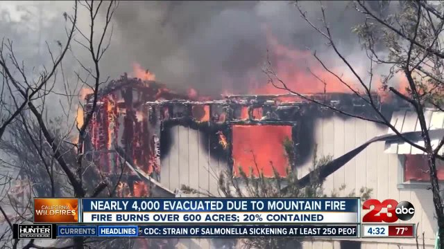 Nearly 4,000 evacuated in the Redding area due to Mountain Fire