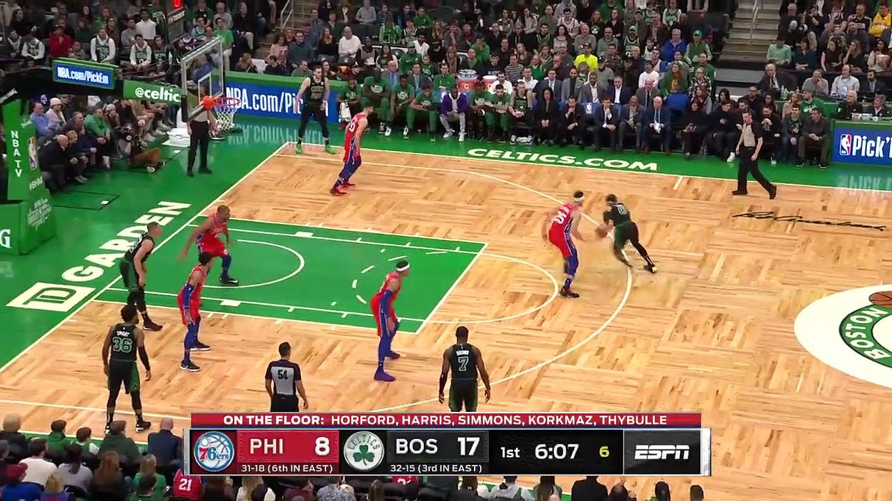 NBA'de 15. Haftanın En Güzel Oyunları