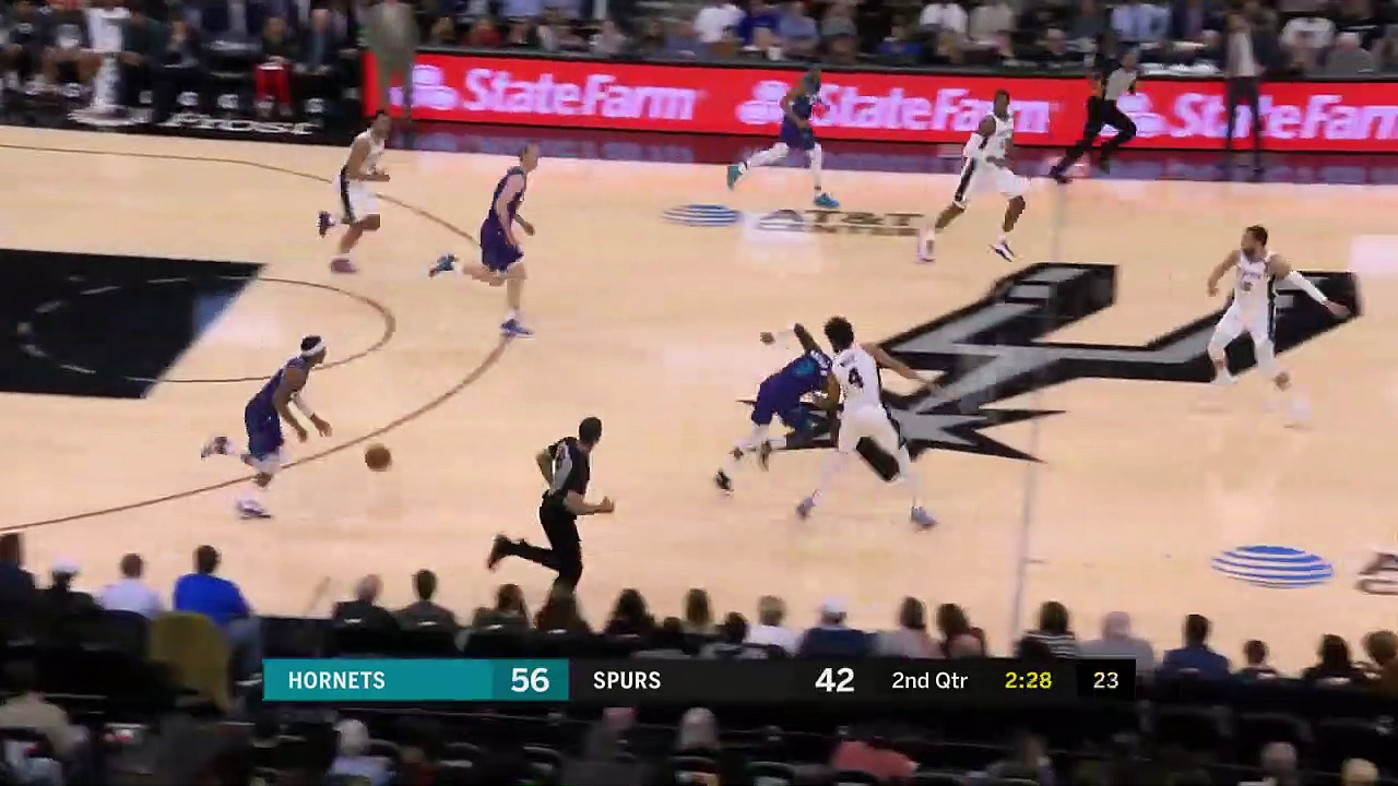 Charlotte Hornets 90 - 114 San Antonio Spurs