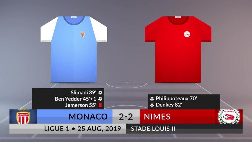Match Review: Monaco vs Nimes on 25/08/2019