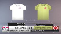 Match Review: RB Leipzig vs Eintracht Frankfurt on 25/08/2019