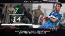 5 Things...Lukaku impresses on Inter debut