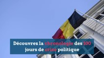 100ème jour sans gouvernement: chronologie de la crise