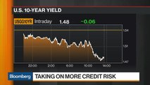 Pension Funds Reel From Falling Bond Yields