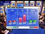 Résultats élections européennes 2004