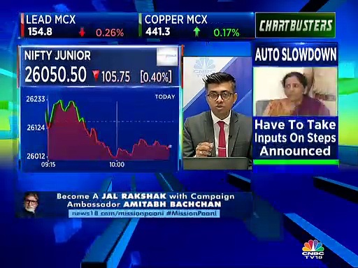 Here are some stock picks from stock analyst Pritesh Mehta of Yes Securities