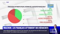 Selon notre sondage, 47% des Français se disent pessimistes sur l'avenir de la société française
