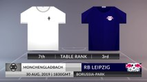 Match Preview: Monchengladbach vs RB Leipzig on 30/08/2019