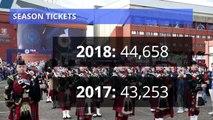 Rangers finances