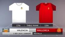 Match Preview: Valencia vs Mallorca on 01/09/2019