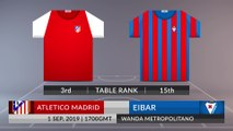 Match Preview: Atletico Madrid vs Eibar on 01/09/2019