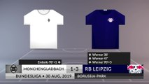 Match Review: Monchengladbach vs RB Leipzig on 30/08/2019
