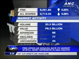 PSEi down as Nomura says PH still 'most expensive' market