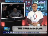 Teditorial: The true measure