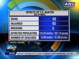 'Agaton' leaves 40 dead in Mindanao