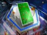 Play Off - Analise ao Braga X Benfica, FC Porto X Guimarães e a crise no Sporting - 1ºParte